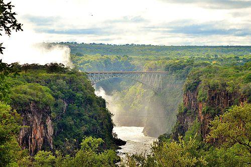 Victoria Falls Safari Adventure Activities