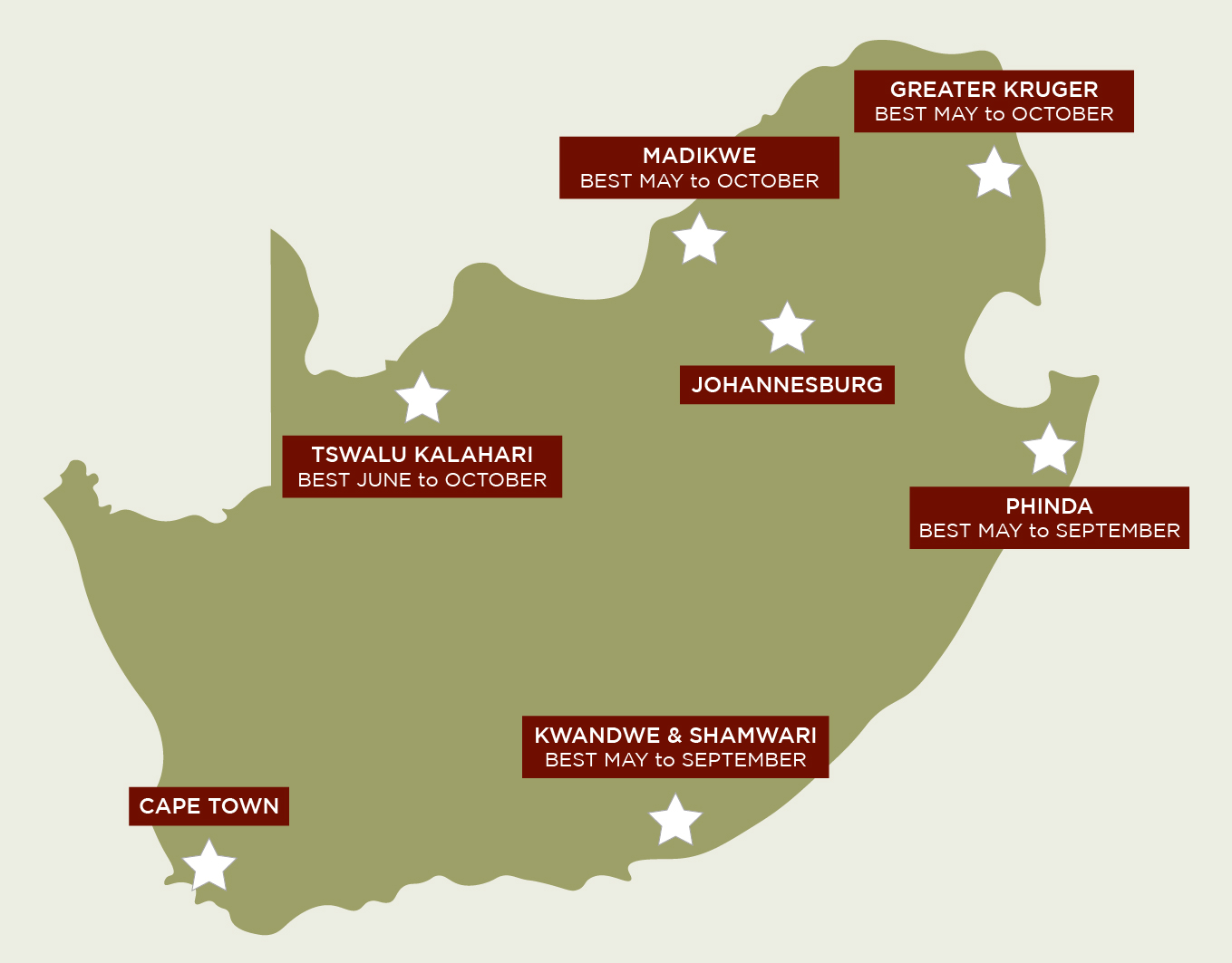 South Africa Luxury Safaris - Where to Go